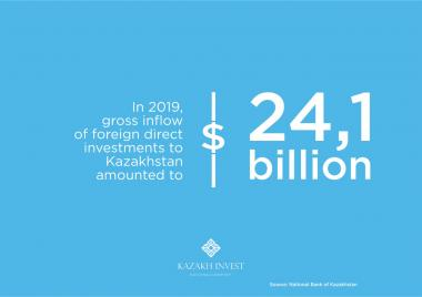 Gross inflow of foreign direct investments in Kazakhstan reached $ 350 billion